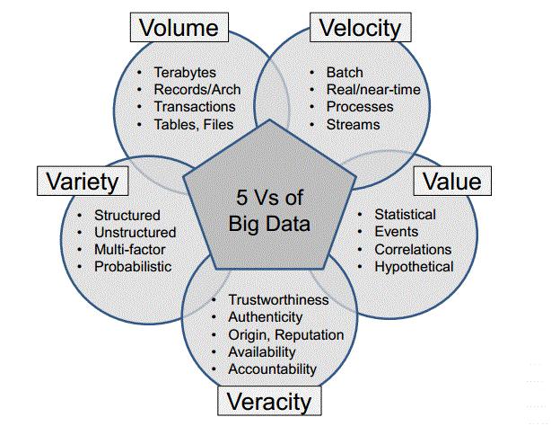 Big_Data-1.png