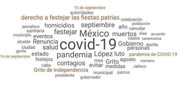 Nube de conversación platillos mexicanos 1