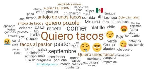 Nube de conversación platillos mexicanos 2