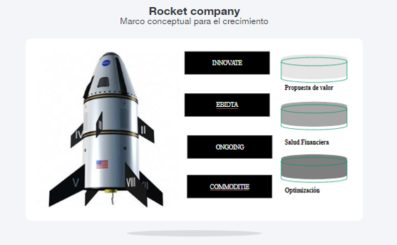 Rocket Company_ Smartup