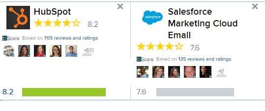 marketingcloud_hubspot.jpg