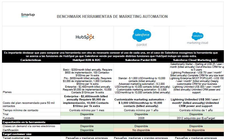 salesforce_vs_hubspot.jpg